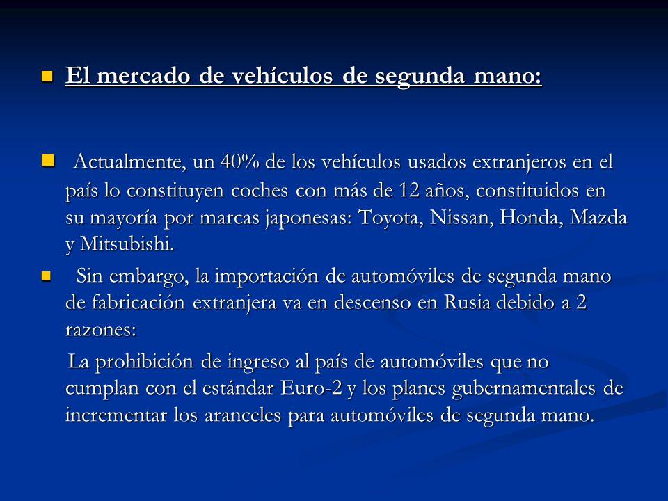 El mercado de vehículos de segunda mano: El mercado de vehículos de segunda mano: Actualmente, un 40% de los vehículos usados extranjeros en el país l