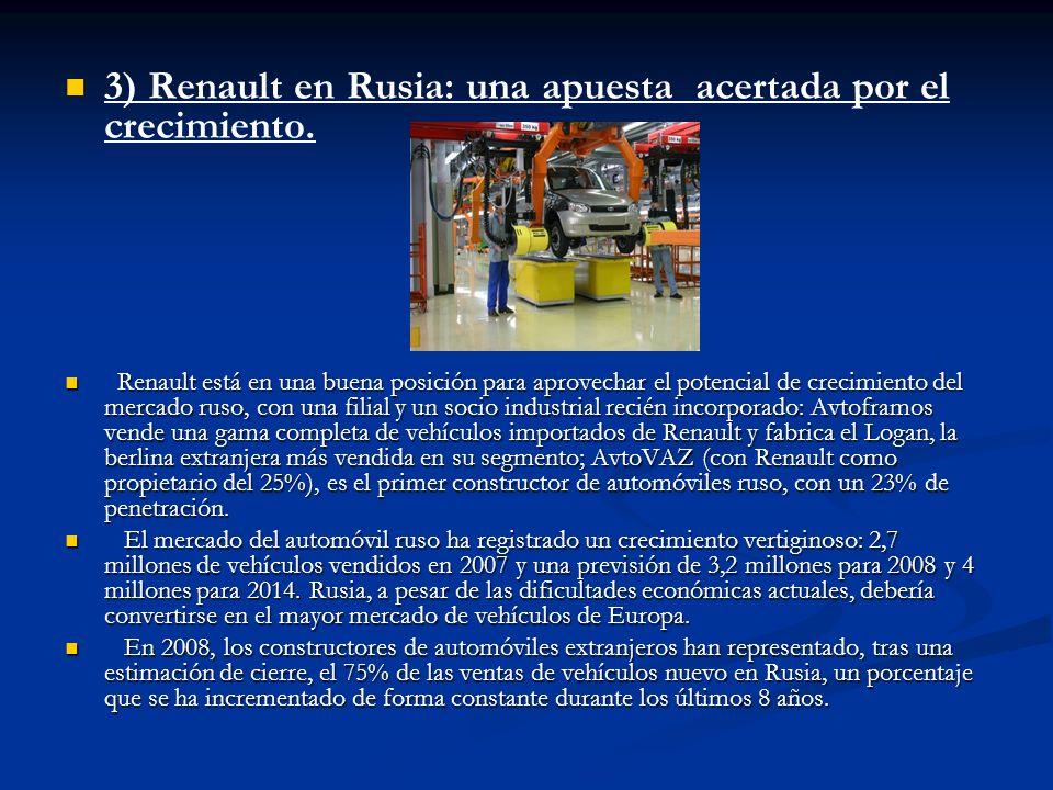 3) Renault en Rusia: una apuesta acertada por el crecimiento. Renault está en una buena posición para aprovechar el potencial de crecimiento del merca