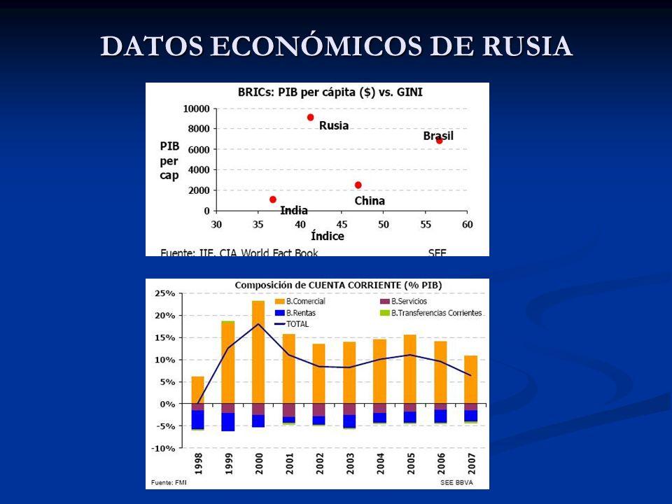 La distribución de la población en Rusia Moscú - más de 15.000.000 de habit.