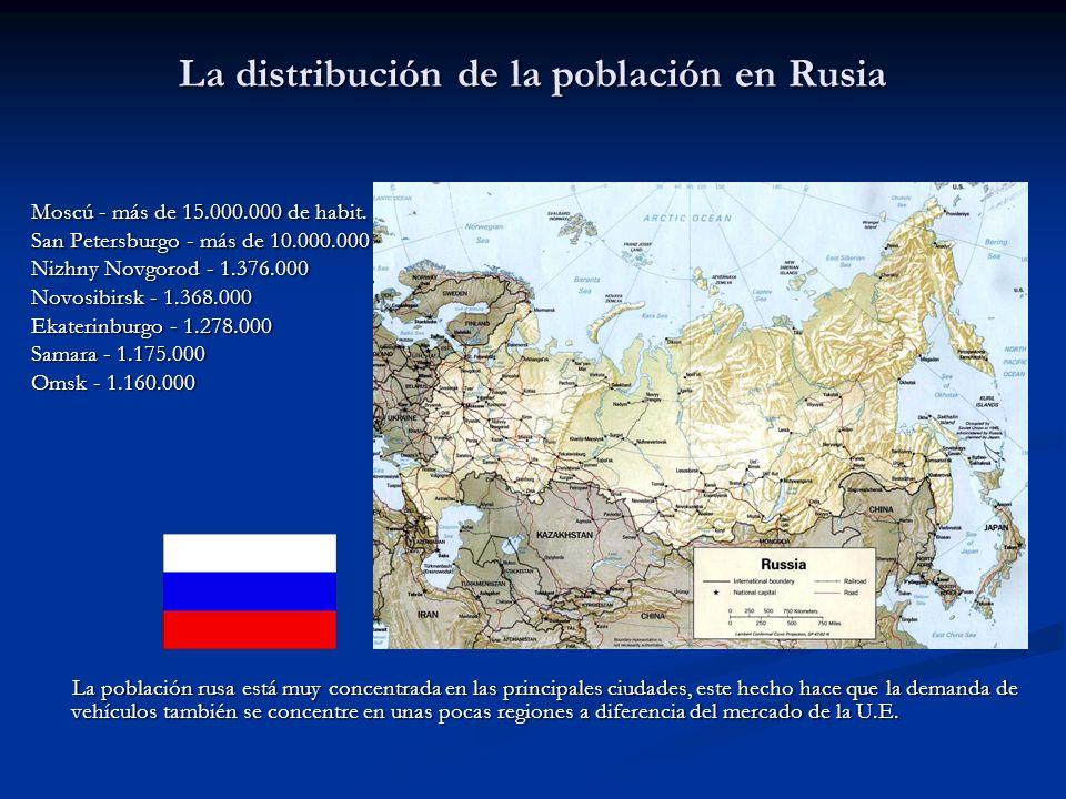 La distribución de la población en Rusia Moscú - más de 15.000.000 de habit. San Petersburgo - más de 10.000.000 Nizhny Novgorod - 1.376.000 Novosibir
