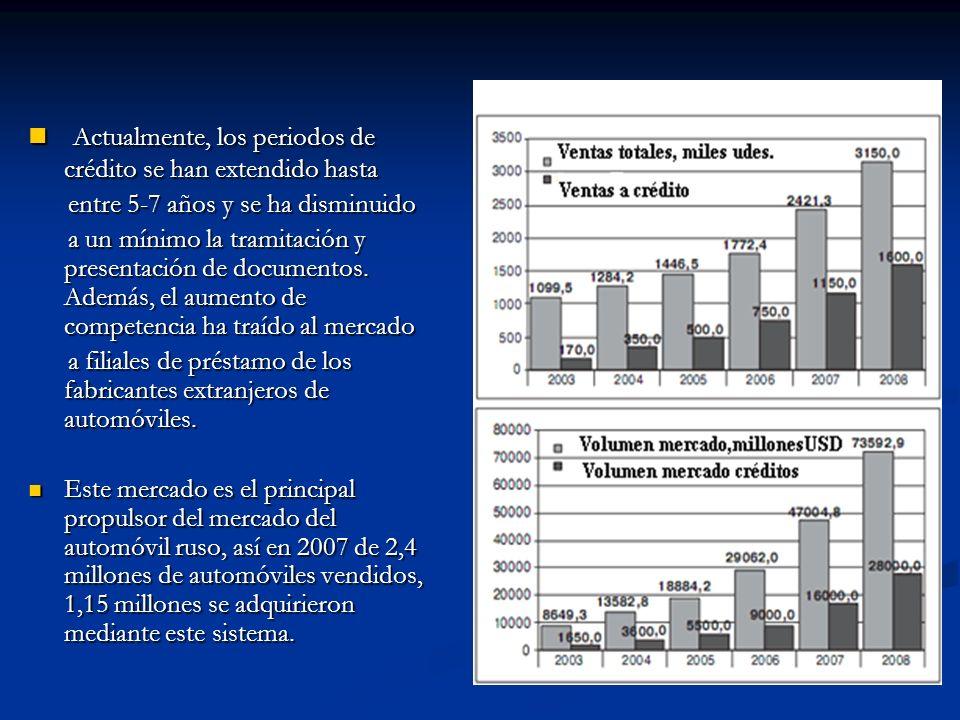 7) Poca actividad de los Sindicatos en las fábricas de los coches.