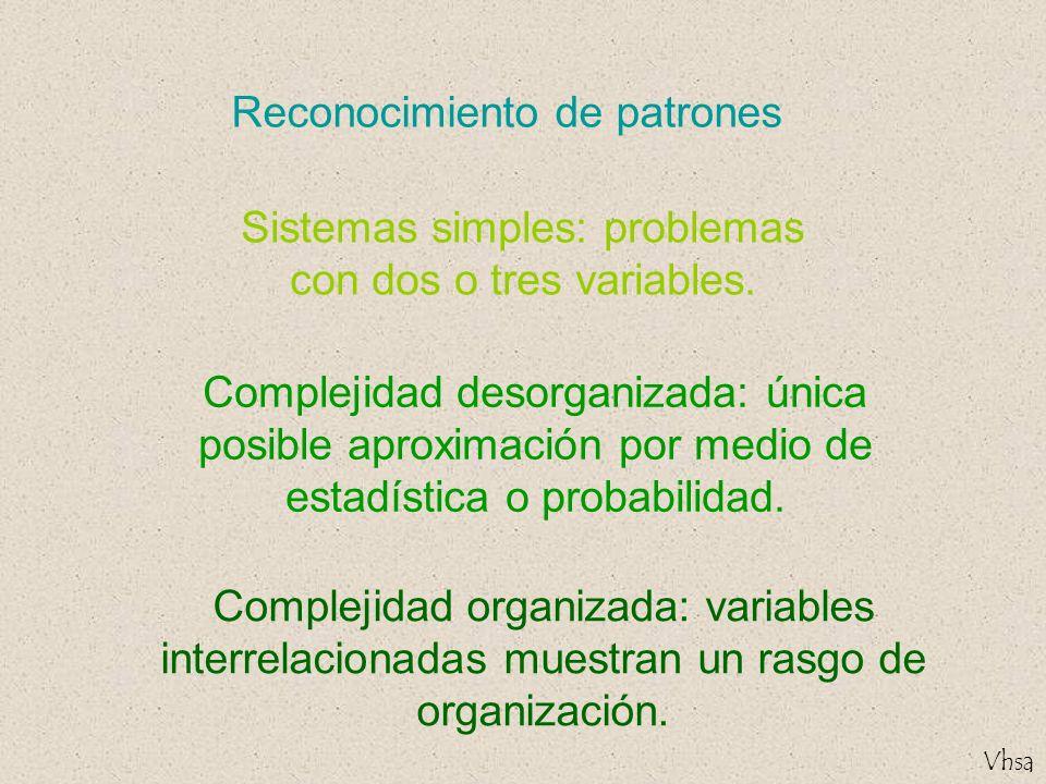 Vhsa Reconocimiento de patrones Sistemas simples: problemas con dos o tres variables. Complejidad desorganizada: única posible aproximación por medio