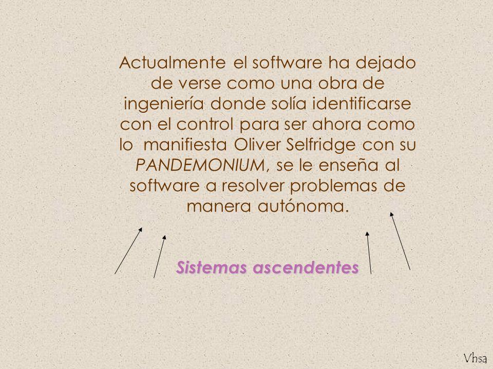 Vhsa Actualmente el software ha dejado de verse como una obra de ingeniería donde solía identificarse con el control para ser ahora como lo manifiesta
