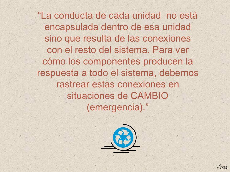 Vhsa La conducta de cada unidad no está encapsulada dentro de esa unidad sino que resulta de las conexiones con el resto del sistema. Para ver cómo lo