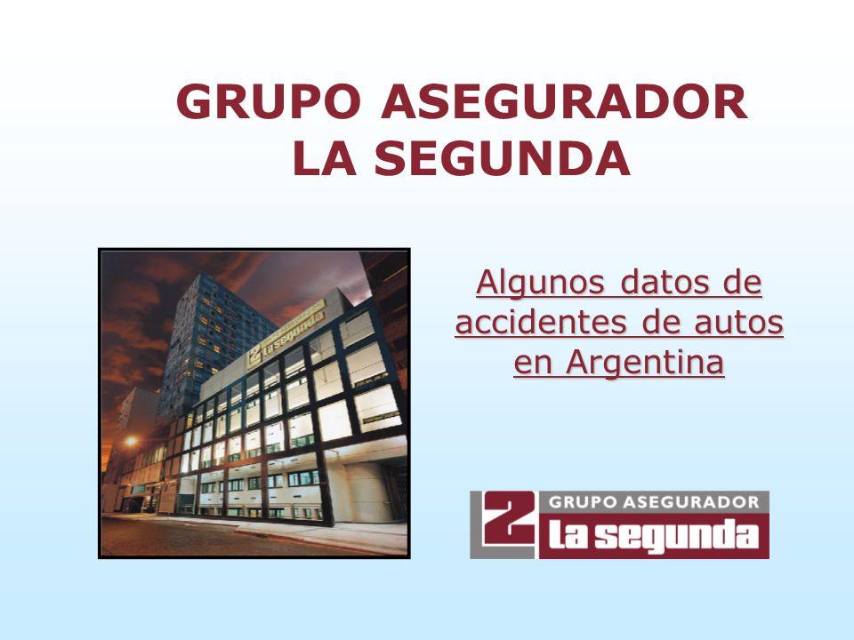 Algunos datos de accidentes de autos en Argentina GRUPO ASEGURADOR LA SEGUNDA