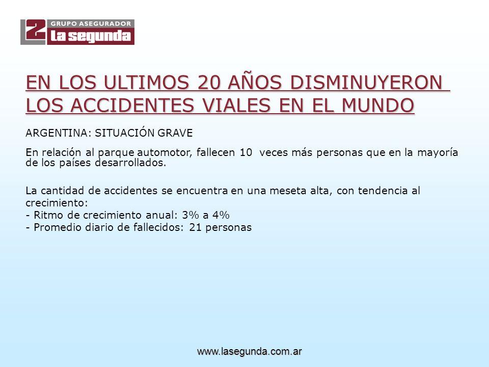 ARGENTINA: SITUACIÓN GRAVE En relación al parque automotor, fallecen 10 veces más personas que en la mayoría de los países desarrollados.