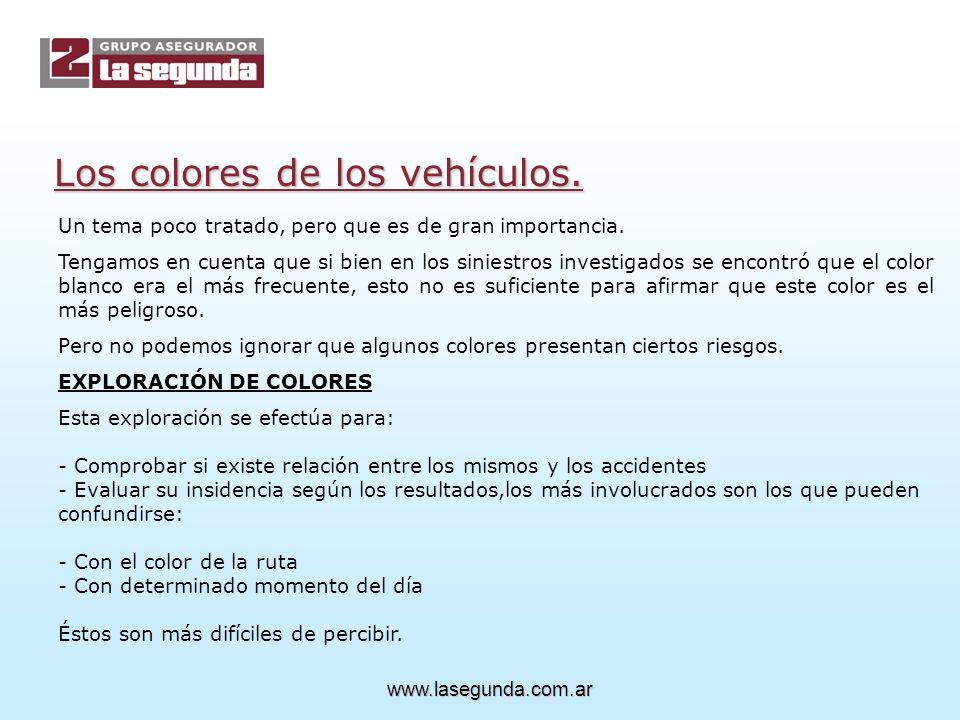 COLORES MÁS INVOLUCRADOS EN ACCIDENTES 30 % Blanco 18 % Gris claro 11 % Gris oscuro 9 % Rojo 8 % Azul 5 % Bordó 3 % Negro 16 % Resto de colores www.lasegunda.com.ar