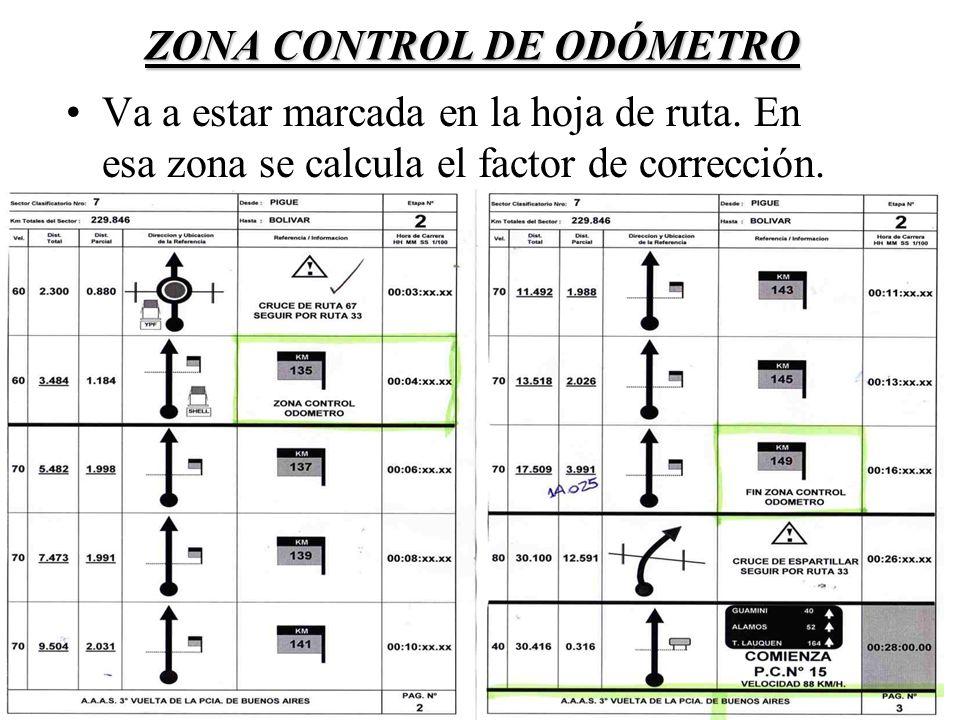 FACTOR DE CORRECCIÓN Se obtiene del cociente entre lo que mide nuestro odómetro sobre la distancia real entre dos puntos de referencia.