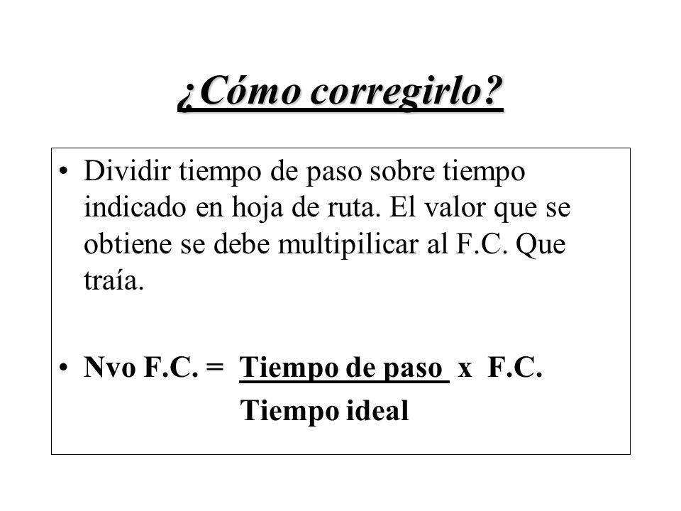 Corregir el Factor de Corrección Si atrasa, SUBIR el F.C. Si adelanta, BAJAR el F.C.