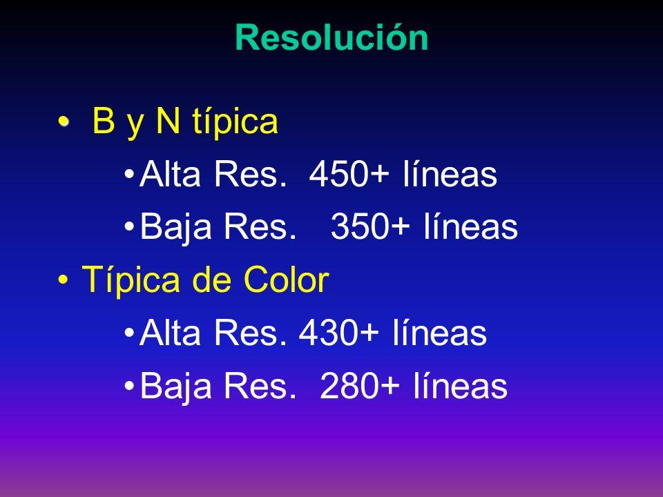 Resolución B y N típica Alta Res. 450+ líneas Baja Res. 350+ líneas Típica de Color Alta Res. 430+ líneas Baja Res. 280+ líneas