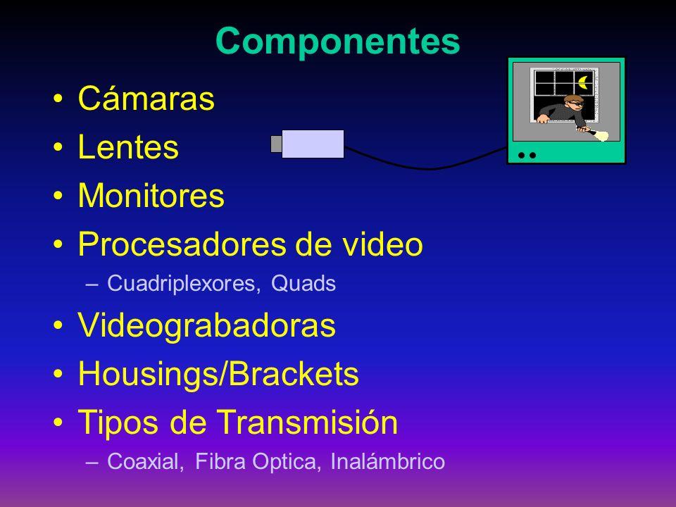 Componentes Cámaras Lentes Monitores Procesadores de video –Cuadriplexores, Quads Videograbadoras Housings/Brackets Tipos de Transmisión –Coaxial, Fib