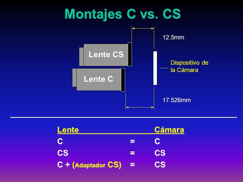 Montajes C vs. CS Dispositivo de la Cámara Lente CS 12.5mm Lente C 17.526mm LenteCámara C = C CS = CS C + ( Adaptador CS) = CS LenteCámara C = C CS =
