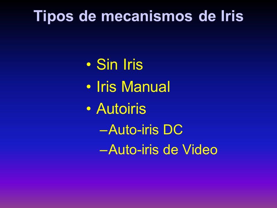 Tipos de mecanismos de Iris Sin Iris Iris Manual Autoiris –Auto-iris DC –Auto-iris de Video