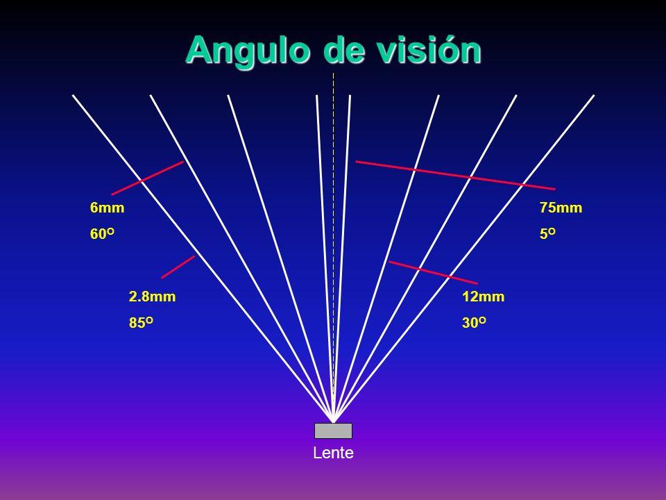 Angulo de visión Lente 2.8mm 85 O 6mm 60 O 12mm 30 O 75mm 5 O