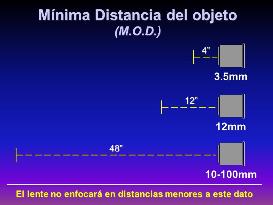 Mínima Distancia del objeto (M.O.D.) 3.5mm 4 12mm 12 10-100mm 48 El lente no enfocará en distancias menores a este dato
