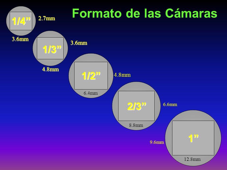 1/4 1/3 1/2 2/3 Formato de las Cámaras 1 2.7mm 3.6mm 4.8mm 3.6mm 4.8mm 6.4mm 6.6mm 8.8mm 9.6mm 12.8mm