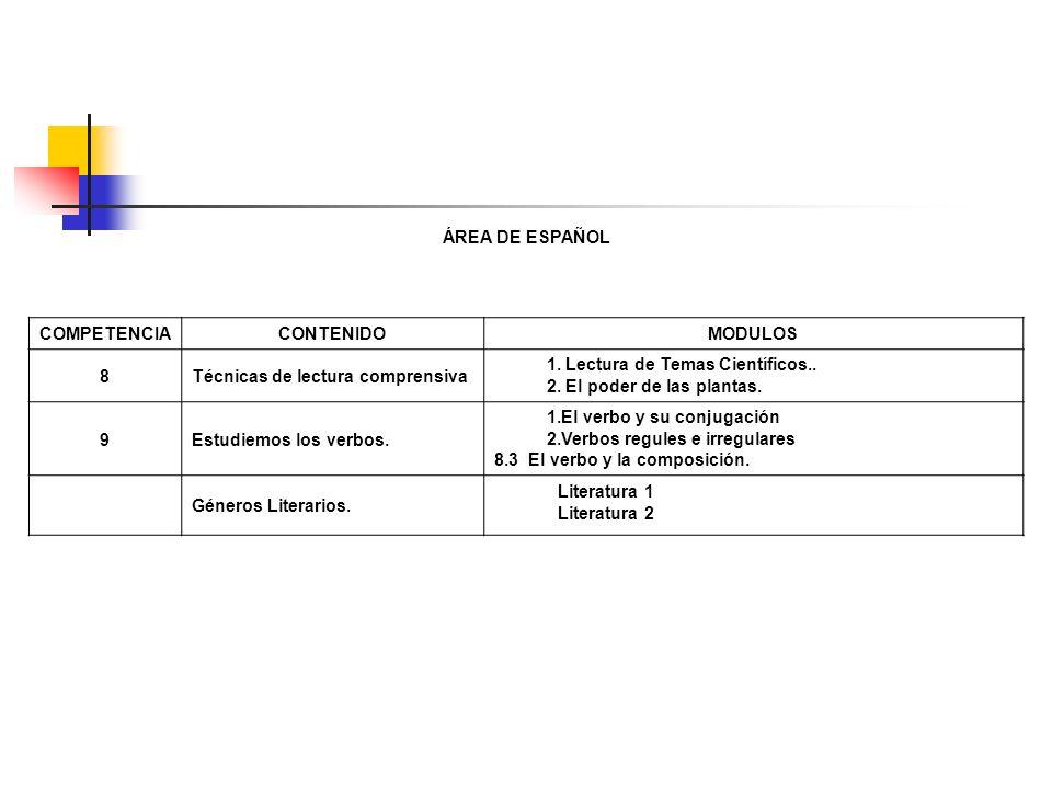 ÁREA DE ESPAÑOL COMPETENCIACONTENIDOMODULOS 8Técnicas de lectura comprensiva 1. Lectura de Temas Científicos.. 2. El poder de las plantas. 9Estudiemos