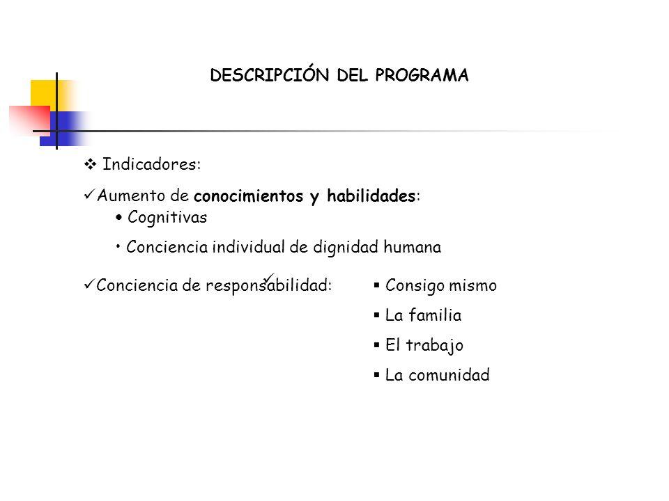 DESCRIPCIÓN DEL PROGRAMA Aumento de conocimientos y habilidades: Cognitivas Conciencia individual de dignidad humana Consigo mismo La familia El traba