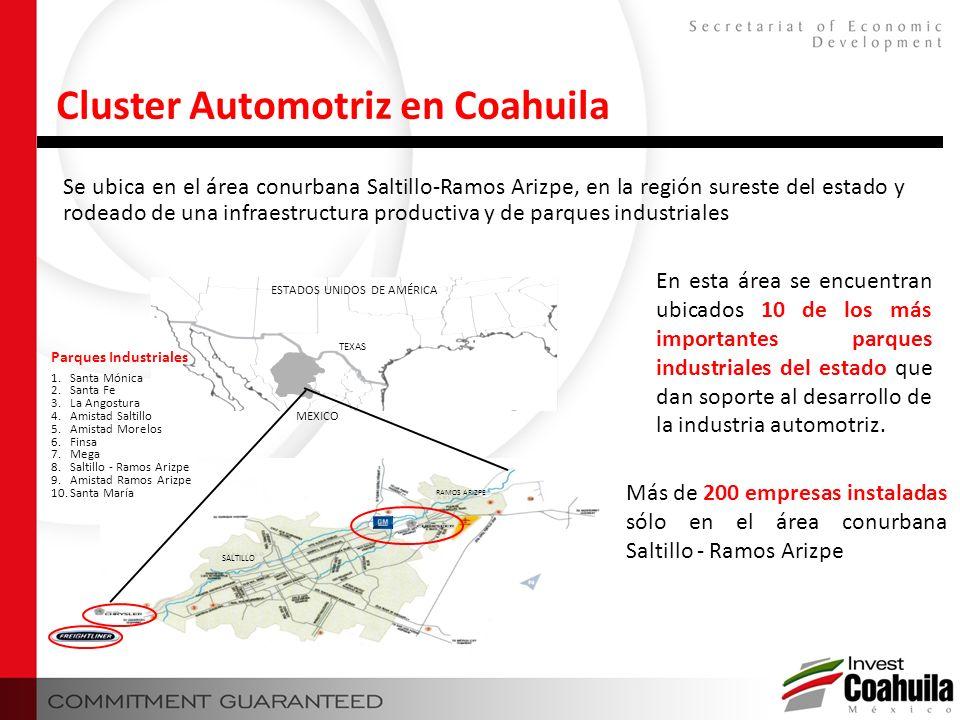 Se ubica en el área conurbana Saltillo-Ramos Arizpe, en la región sureste del estado y rodeado de una infraestructura productiva y de parques industri