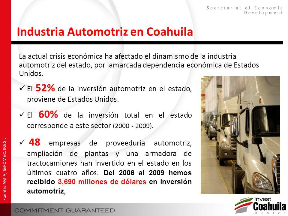 La actual crisis económica ha afectado el dinamismo de la industria automotriz del estado, por lamarcada dependencia económica de Estados Unidos. Fuen