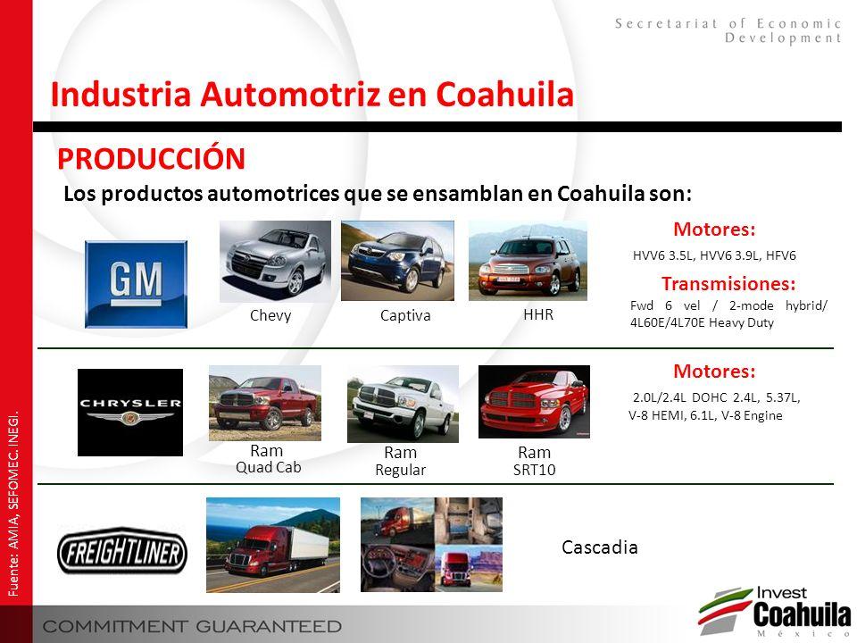 PRODUCCIÓN Fuente: AMIA, SEFOMEC. INEGI. Industria Automotriz en Coahuila Los productos automotrices que se ensamblan en Coahuila son: Motores: HVV6 3