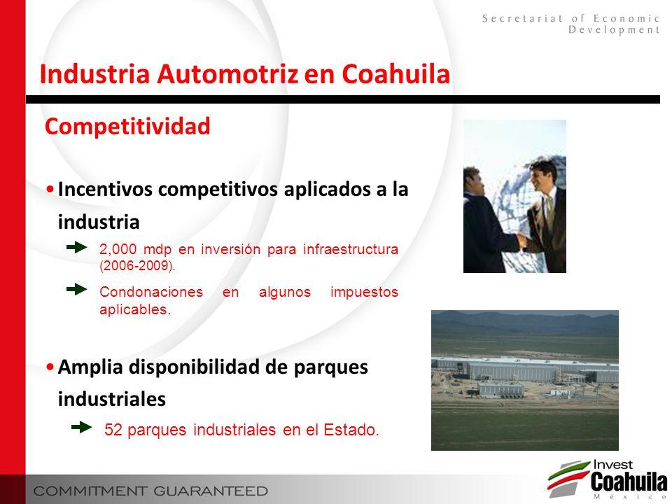 Competitividad Industria Automotriz en Coahuila Incentivos competitivos aplicados a la industria Amplia disponibilidad de parques industriales 52 parq