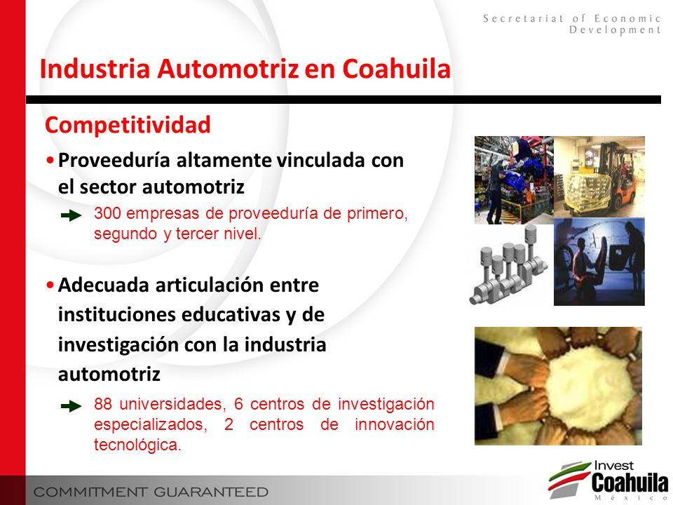 Competitividad Proveeduría altamente vinculada con el sector automotriz Adecuada articulación entre instituciones educativas y de investigación con la
