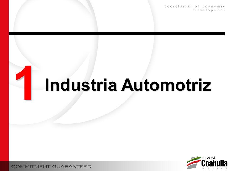 1 Industria Automotriz