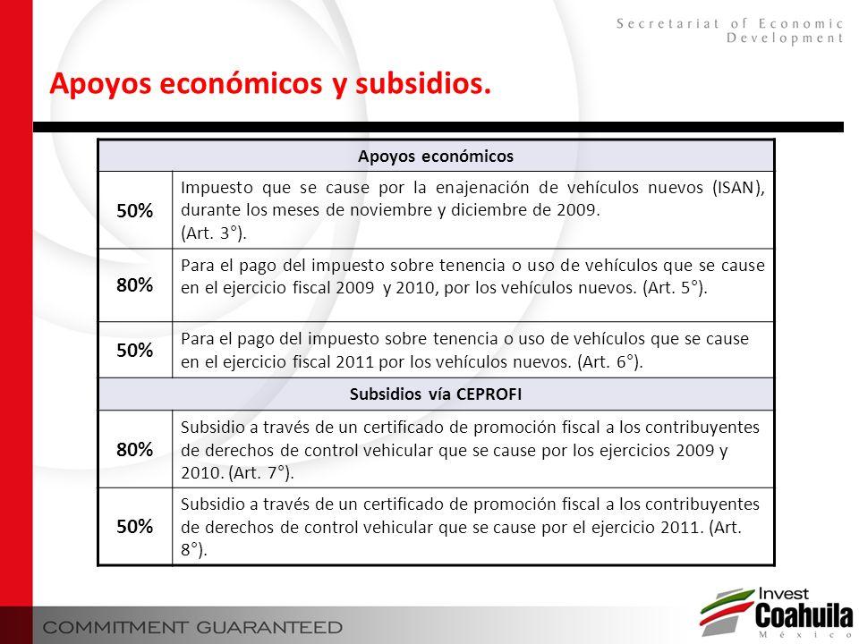 Apoyos económicos y subsidios. Apoyos económicos 50% Impuesto que se cause por la enajenación de vehículos nuevos (ISAN), durante los meses de noviemb