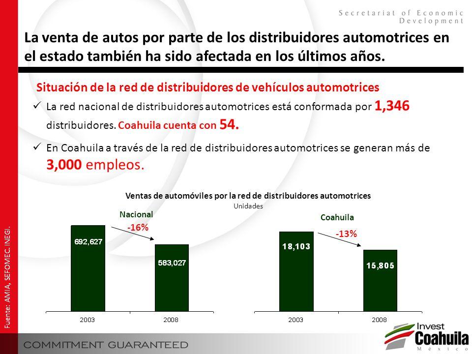 Situación de la red de distribuidores de vehículos automotrices La red nacional de distribuidores automotrices está conformada por 1,346 distribuidore