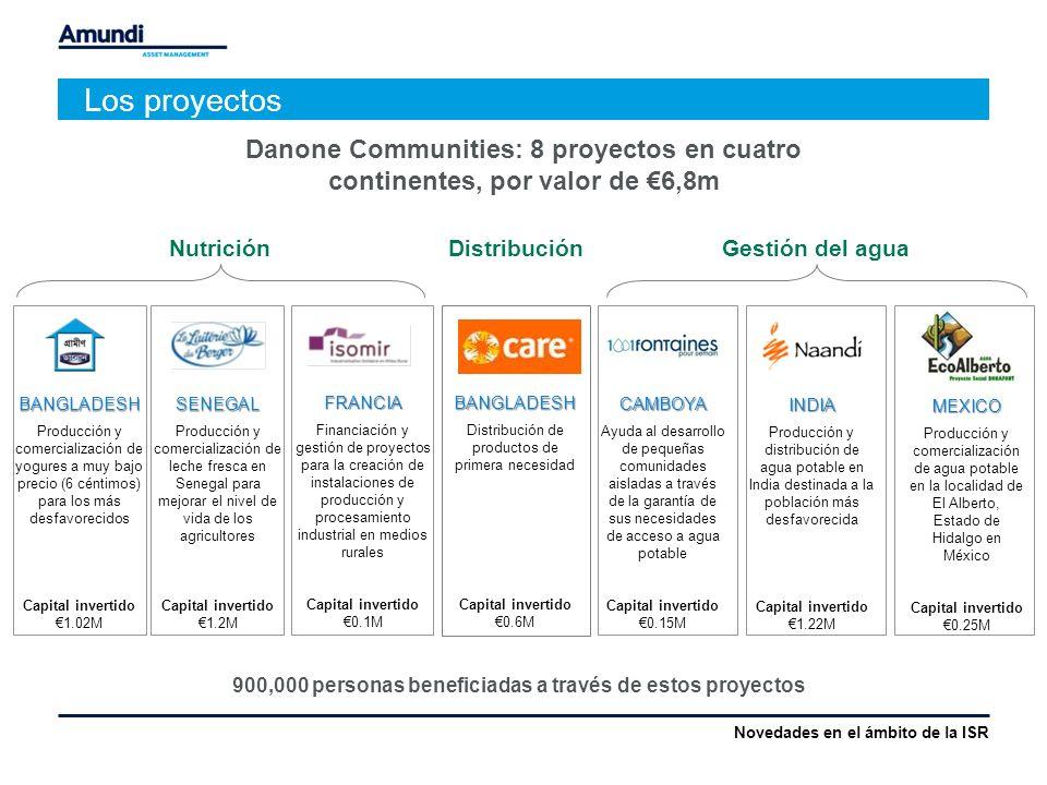 Los proyectos Danone Communities: 8 proyectos en cuatro continentes, por valor de 6,8m CAMBOYA Ayuda al desarrollo de pequeñas comunidades aisladas a través de la garantía de sus necesidades de acceso a agua potable Capital invertido 0.15M INDIA Producción y distribución de agua potable en India destinada a la población más desfavorecida Capital invertido 1.22M MEXICO Producción y comercialización de agua potable en la localidad de El Alberto, Estado de Hidalgo en México Capital invertido 0.25M BANGLADESH Distribución de productos de primera necesidad Capital invertido 0.6M BANGLADESH Producción y comercialización de yogures a muy bajo precio (6 céntimos) para los más desfavorecidos Capital invertido 1.02MSENEGAL Producción y comercialización de leche fresca en Senegal para mejorar el nivel de vida de los agricultores Capital invertido 1.2M FRANCIA Financiación y gestión de proyectos para la creación de instalaciones de producción y procesamiento industrial en medios rurales Capital invertido 0.1M Nutrición Distribución Gestión del agua 900,000 personas beneficiadas a través de estos proyectos Novedades en el ámbito de la ISR