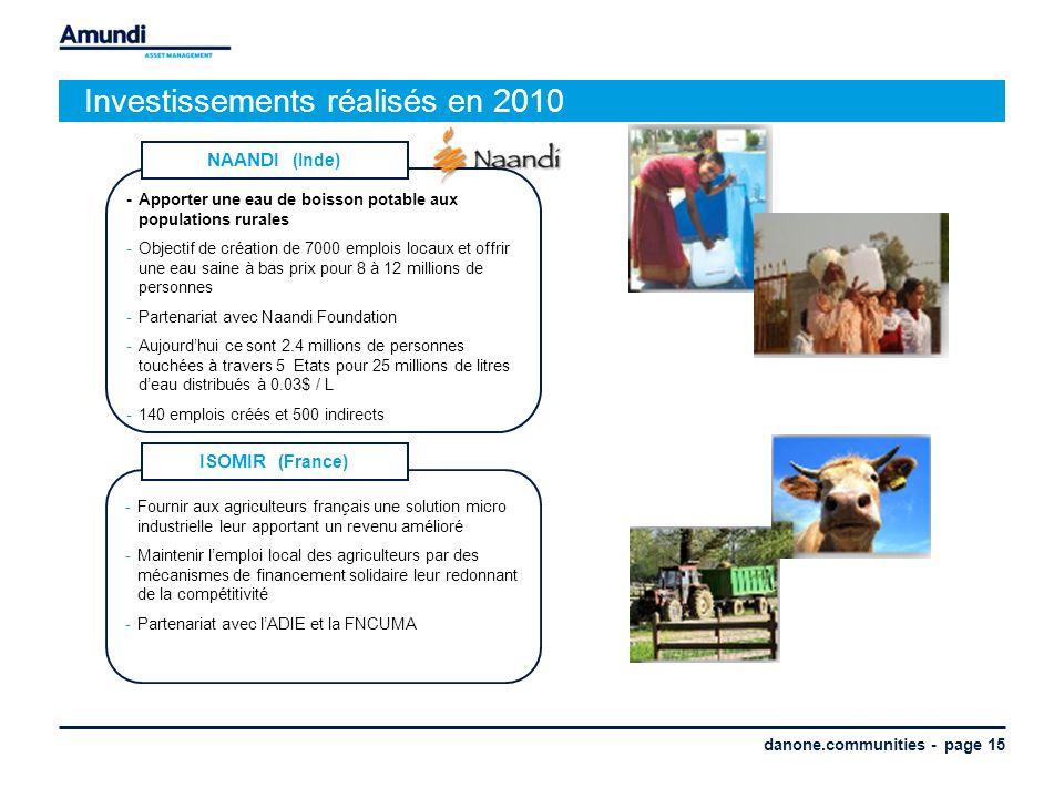 danone.communities - page 15 Investissements réalisés en 2010 -Apporter une eau de boisson potable aux populations rurales -Objectif de création de 7000 emplois locaux et offrir une eau saine à bas prix pour 8 à 12 millions de personnes -Partenariat avec Naandi Foundation -Aujourdhui ce sont 2.4 millions de personnes touchées à travers 5 Etats pour 25 millions de litres deau distribués à 0.03$ / L -140 emplois créés et 500 indirects -Fournir aux agriculteurs français une solution micro industrielle leur apportant un revenu amélioré -Maintenir lemploi local des agriculteurs par des mécanismes de financement solidaire leur redonnant de la compétitivité -Partenariat avec lADIE et la FNCUMA NAANDI (Inde) ISOMIR (France)