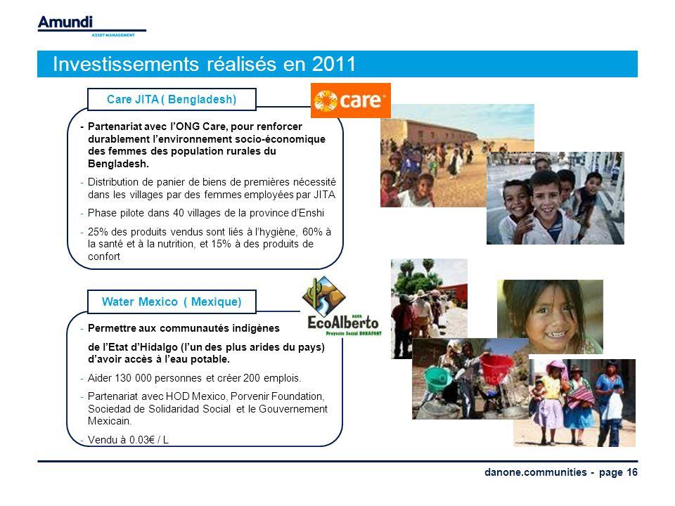 danone.communities - page 16 Investissements réalisés en 2011 -Partenariat avec lONG Care, pour renforcer durablement lenvironnement socio-économique des femmes des population rurales du Bengladesh.