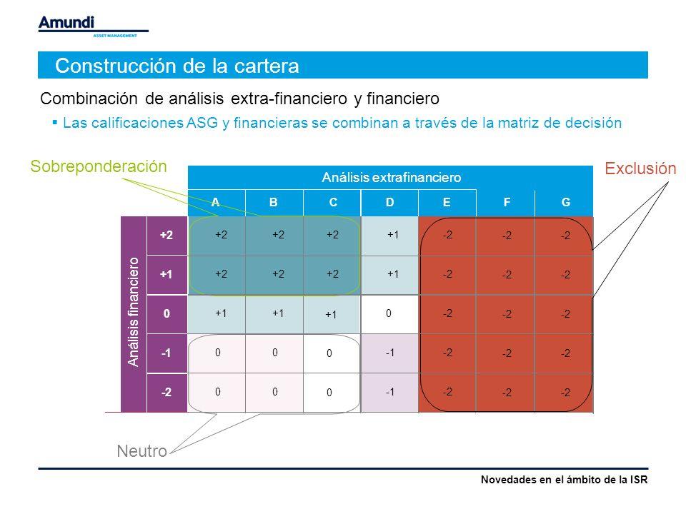 Construcción de la cartera Combinación de análisis extra-financiero y financiero Las calificaciones ASG y financieras se combinan a través de la matriz de decisión Neutro ABCDE +2 +1-2 +1 +2 +1-2 0 +1 0-2 00 -2 00-2 Análisis extrafinanciero Sobreponderación Exclusión Análisis financiero FG -2 +2 +1 0 0 Novedades en el ámbito de la ISR