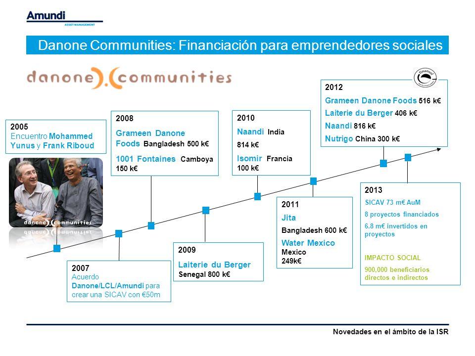 Danone Communities: Financiación para emprendedores sociales Novedades en el ámbito de la ISR 2011 Jita Bangladesh 600 k Water Mexico Mexico 249k 2005
