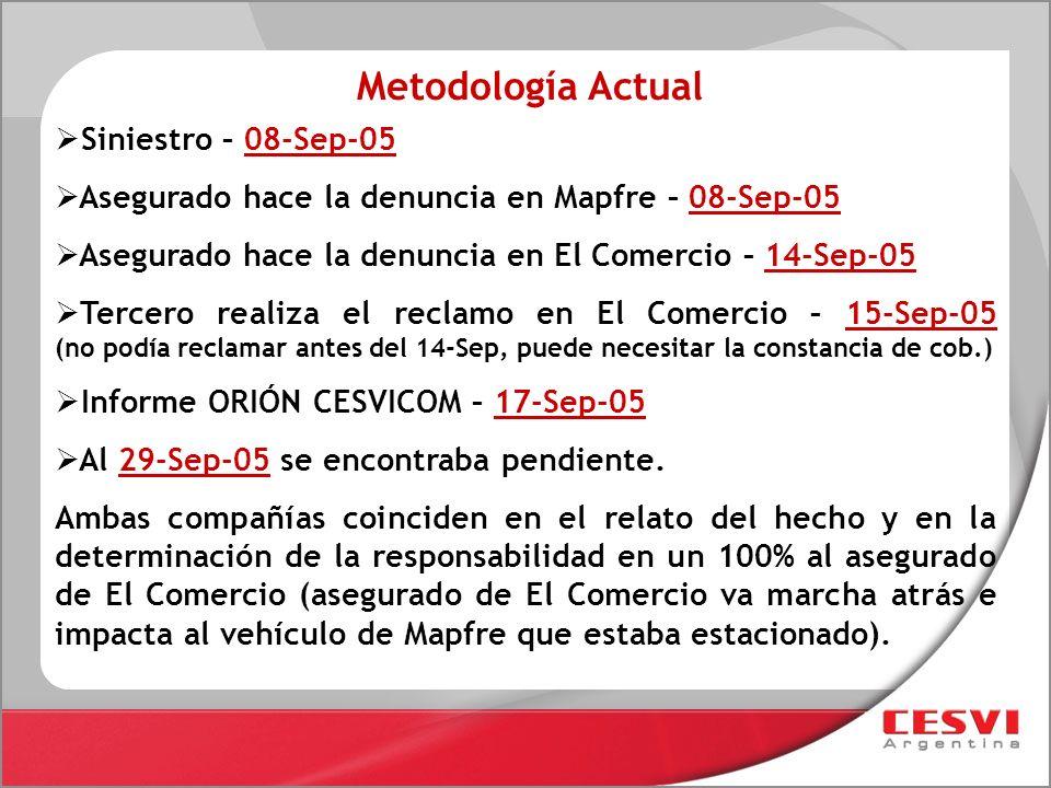 Siniestro – 08-Sep-05 Asegurado hace la denuncia en Mapfre – 08-Sep-05 Asegurado hace la denuncia en El Comercio – 14-Sep-05 Tercero realiza el reclam