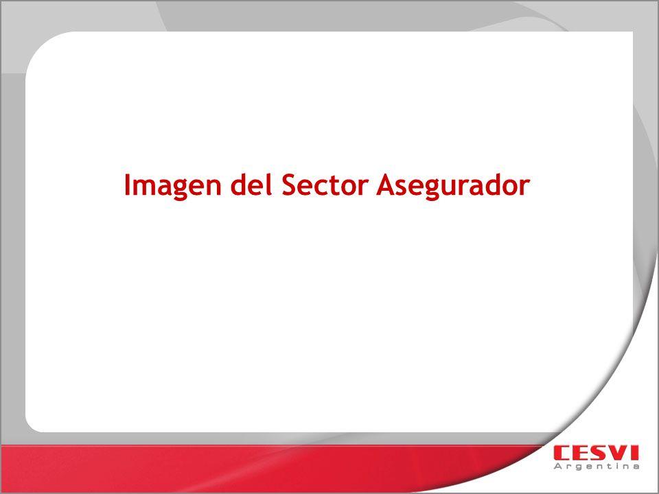 Imagen del Sector Asegurador