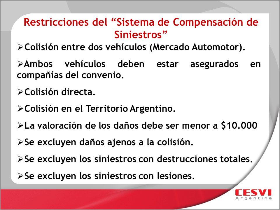 Restricciones del Sistema de Compensación de Siniestros Colisión entre dos vehículos (Mercado Automotor). Ambos vehículos deben estar asegurados en co
