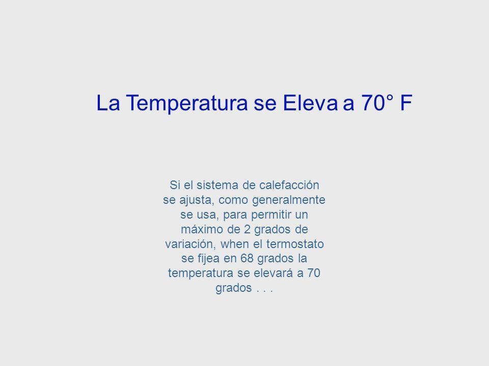 Un ejemplo familiar del uso de realimentación para regular un sistema, es el termostato que comunmente usa la calefacción central de una habitación.