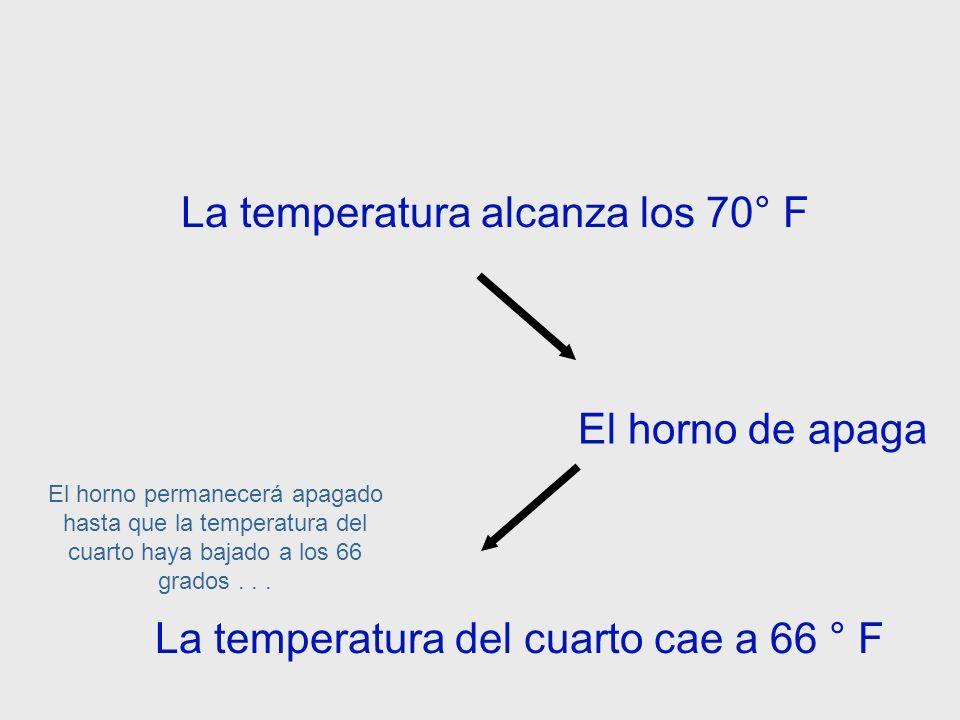 La temperatura alcanza los 70° F El horno de apaga...