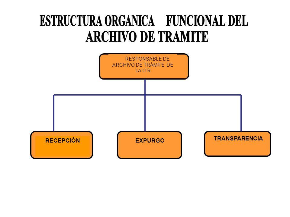 CONSERVA PARA FUNCIONES POSTERIORES CONSERVACION PERMANENTE A.