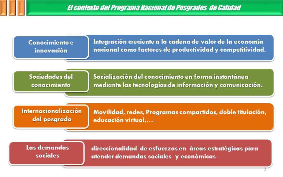 3 Conocimiento e innovación Integración creciente a la cadena de valor de la economía nacional como factores de productividad y competitividad.