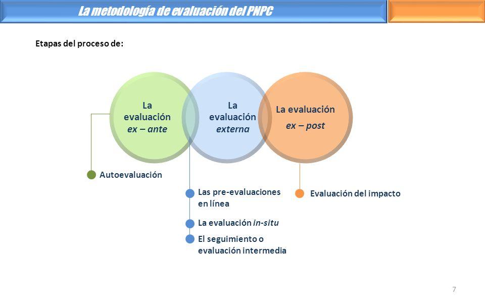 7 Etapas del proceso de: La metodología de evaluación del PNPC La evaluación ex – ante La evaluación externa La evaluación ex – post Autoevaluación Las pre-evaluaciones en línea La evaluación in-situ Evaluación del impacto El seguimiento o evaluación intermedia