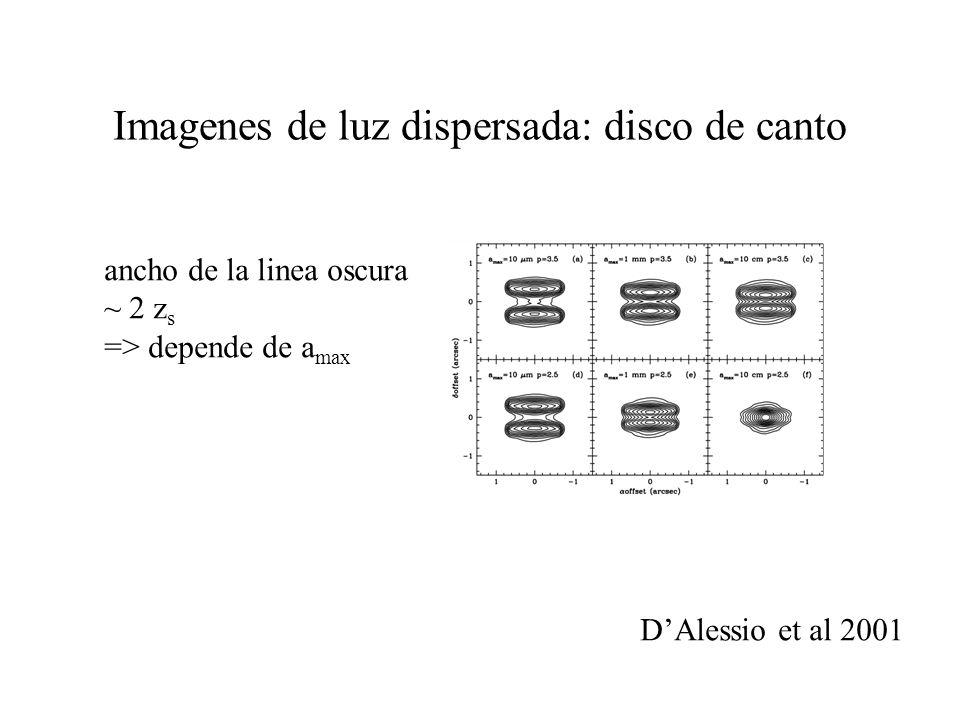 Imagenes de luz dispersada: disco de canto DAlessio et al 2001 ancho de la linea oscura ~ 2 z s => depende de a max