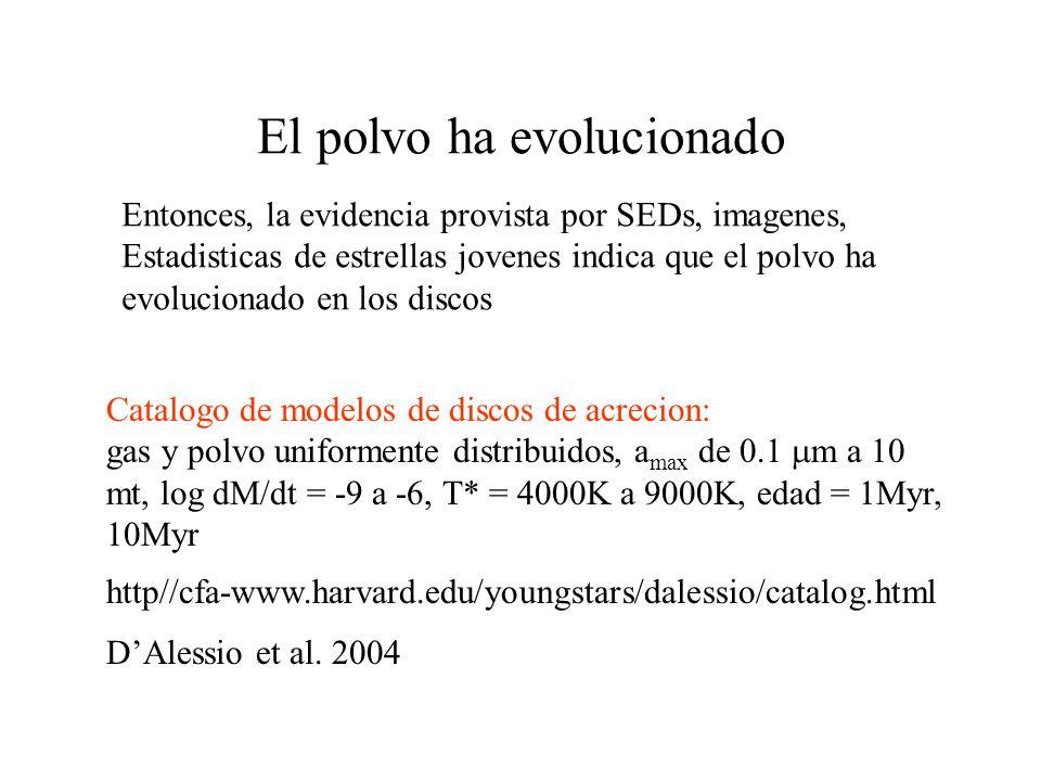 El polvo ha evolucionado http//cfa-www.harvard.edu/youngstars/dalessio/catalog.html DAlessio et al. 2004 Catalogo de modelos de discos de acrecion: ga