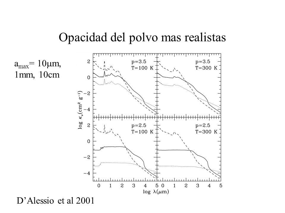Opacidad del polvo mas realistas DAlessio et al 2001 a max = 10 m, 1mm, 10cm