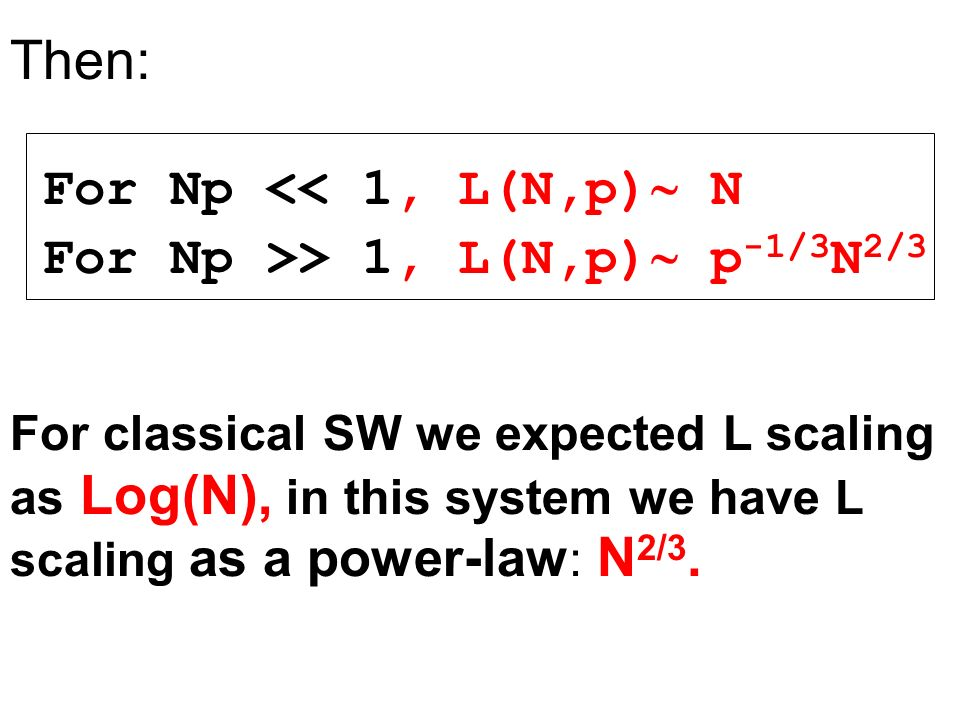Then: For Np << 1, L(N,p) N For Np >> 1, L(N,p) p -1/3 N 2/3 For classical SW we expected L scaling as Log(N), in this system we have L scaling as a power-law : N 2/3.