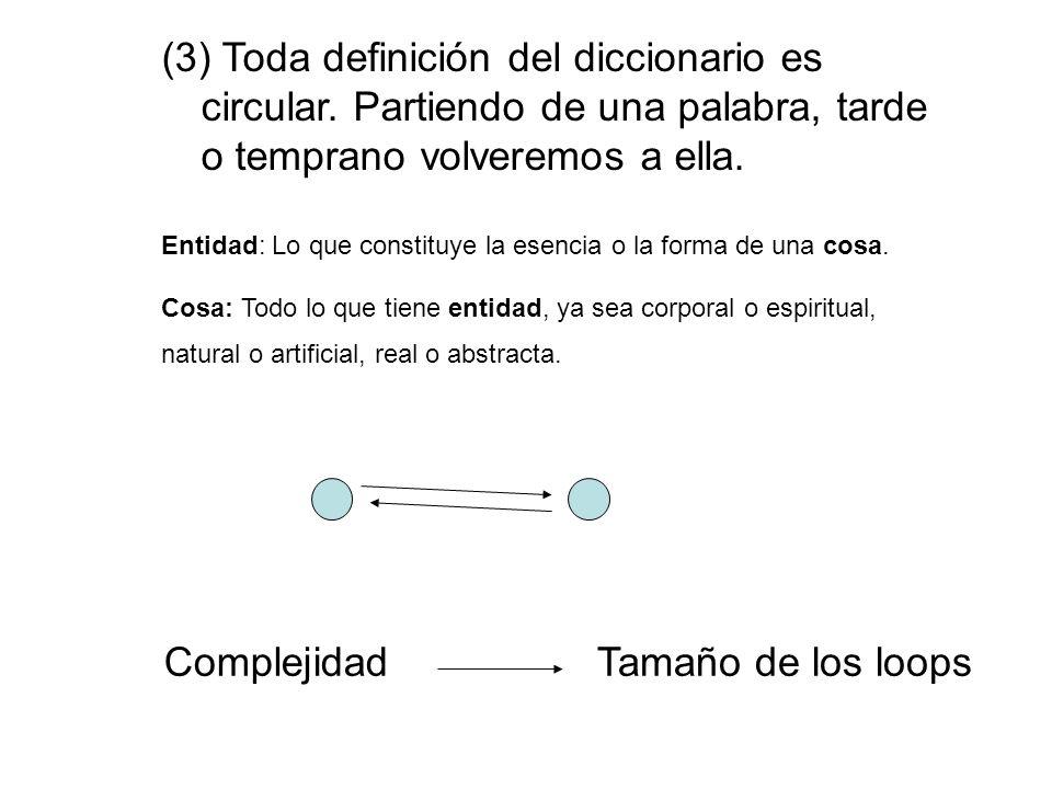 (3) Toda definición del diccionario es circular. Partiendo de una palabra, tarde o temprano volveremos a ella. Entidad: Lo que constituye la esencia o