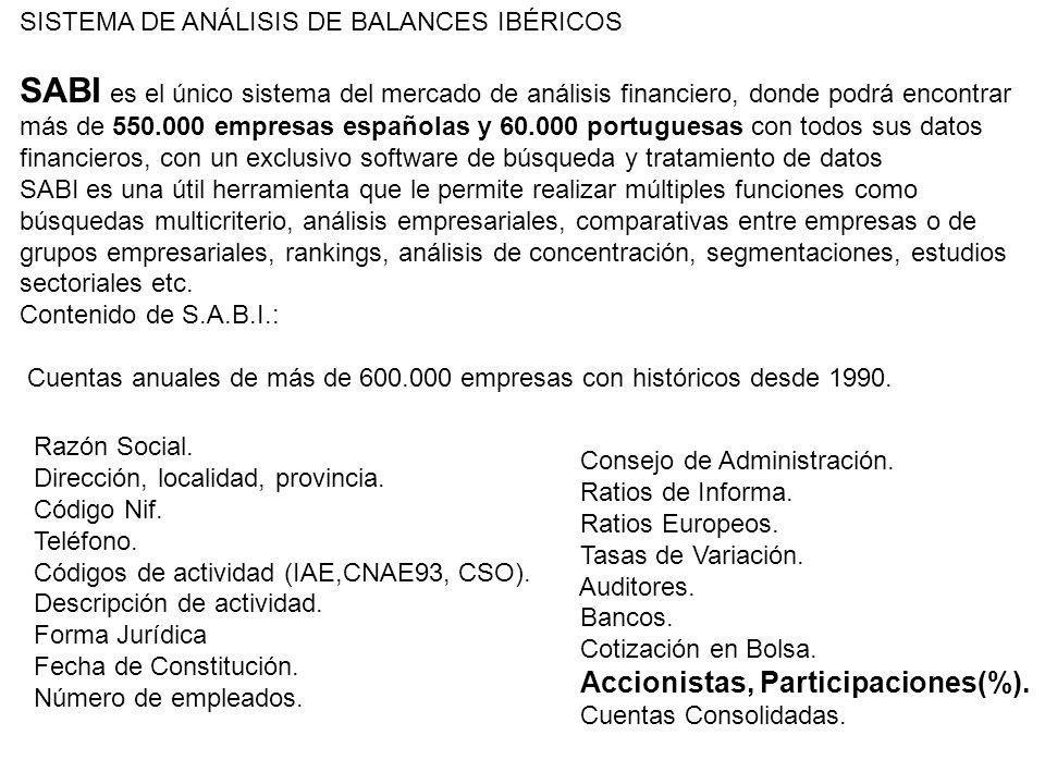 SISTEMA DE ANÁLISIS DE BALANCES IBÉRICOS SABI es el único sistema del mercado de análisis financiero, donde podrá encontrar más de 550.000 empresas es