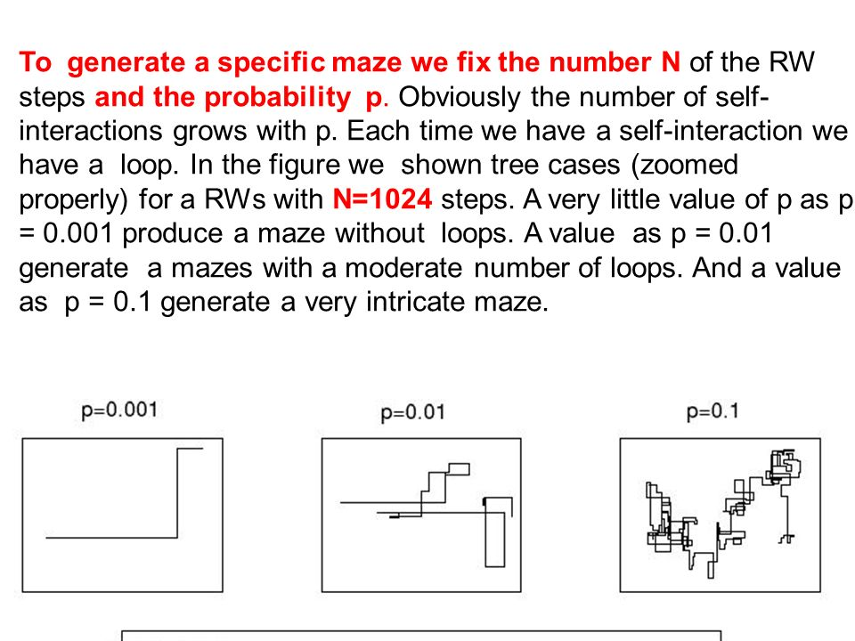 To generate a specific maze we fix the number N of the RW steps and the probability p.